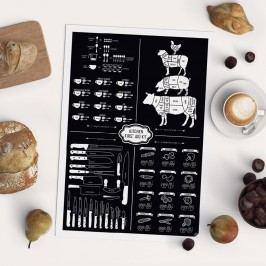 Plakát Follygraph Kitchen First Aid, 42x59,4cm